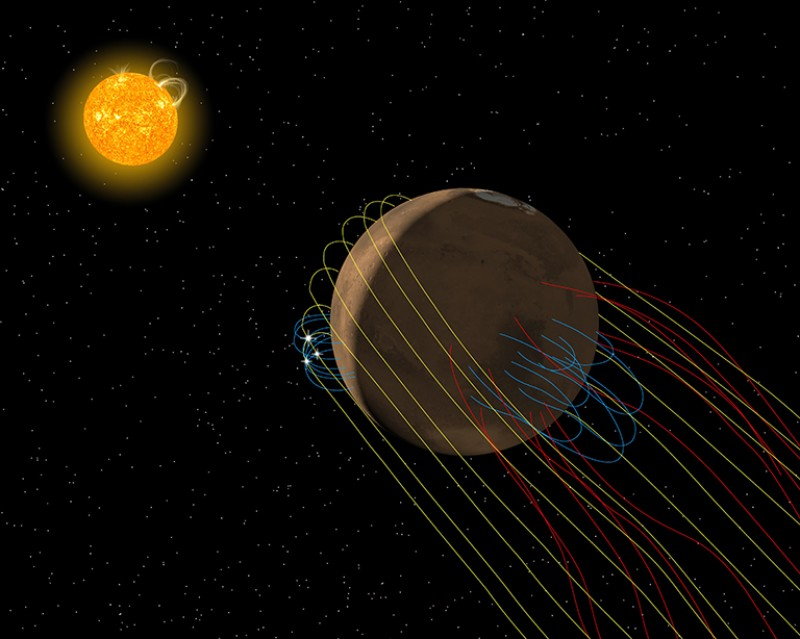 Mars Has a Tangled Magnetic Tail