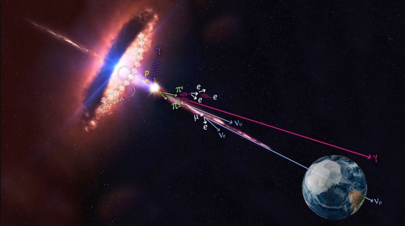 Discovery of a Cosmic-Ray Source Is a Triumph of 'Multimesssenger Astronomy'