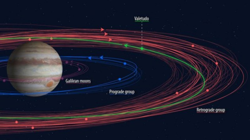 Jupiter's Moons: 10 More Found, 79 Known