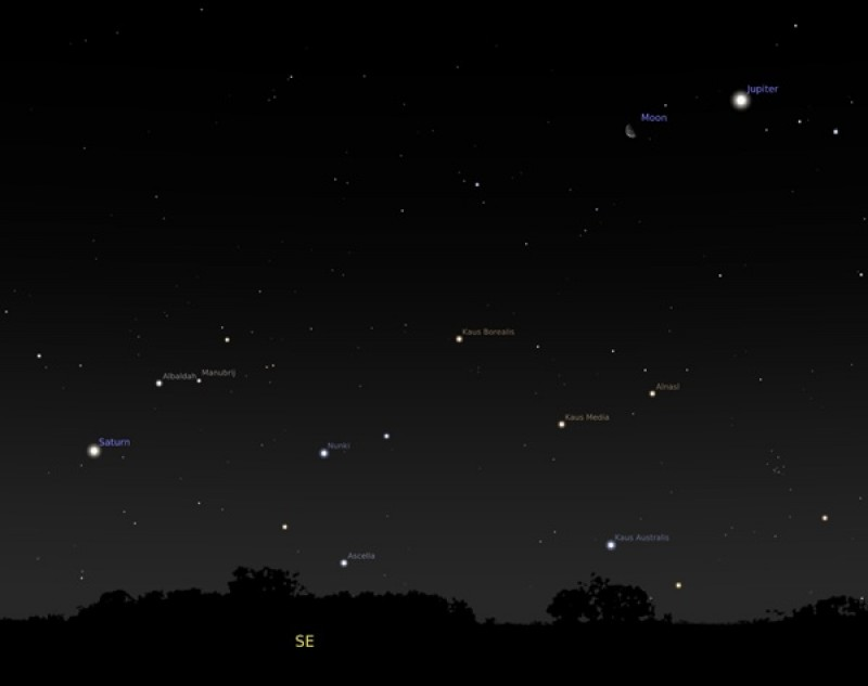The Moon points to two bright planets this week