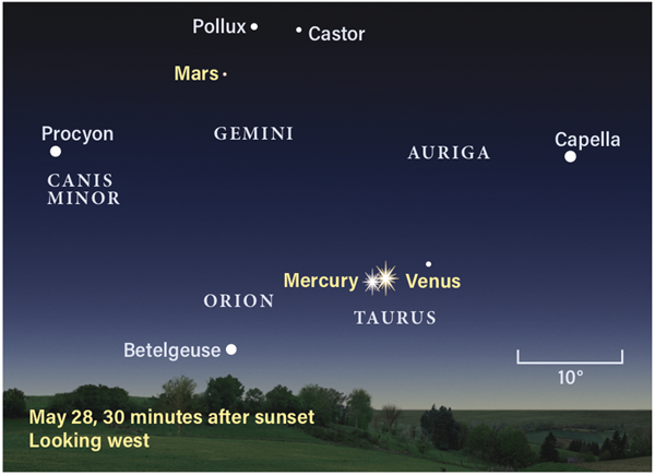 The Sky This Week: A conjunction of Venus and Mercury