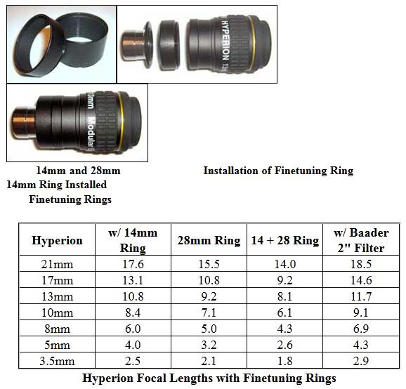 Baader Planetarium 14mm Hyperion Finetuning-Ring with M48 Filter Thread